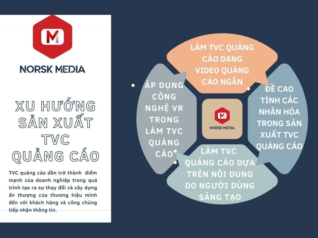 TVC của cáo dần trở thành điểm mạnh của doanh nghiệp trong quá trình xây dựng hình ảnh thương hiệu trong lòng công chúng